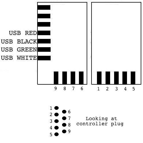 Atari RetroKit - retroUSB on playstation 3 connections diagram, joystick connection diagram, ps3 diagram, nes controller circuit, xbox 360 controller diagram, nes four score, nes controller disassembly, nes to usb, nes controller cable, nes pinouts, nes joystick, nes controller plug, nes controller dimensions, nes controller schematic,