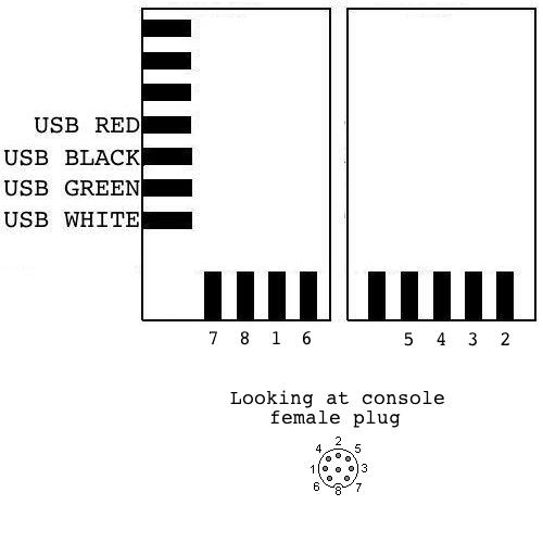 TurboGrafx RetroKit - retroUSB on usb controller diagram, usb outlets diagram, usb block diagram, usb pinout, usb schematic diagram, usb socket diagram, usb outlet adapter, usb splitter diagram, usb cable, usb charging diagram, usb switch, usb motherboard diagram, usb computer diagram, usb wire schematic, usb soldering diagram, usb connectors diagram, usb wire connections, circuit diagram, usb strip, usb color diagram,